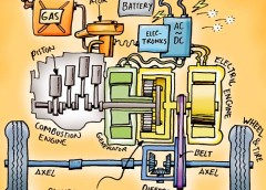 Принцип дії гібридного двигуна