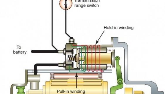 Перевірка та ремонт тягового реле стартера