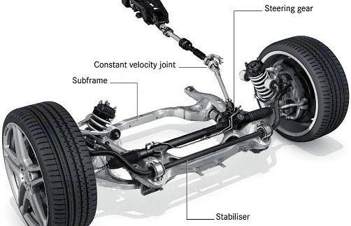 Пристрій і технічне обслуговування рульового керування автомобіля
