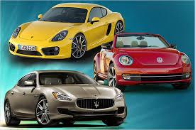 Українські експерти зійшлися в прогнозі вартості імпортних автомобілів на найближчі 15 років