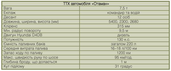 2015-12-10_10_polosa_tab