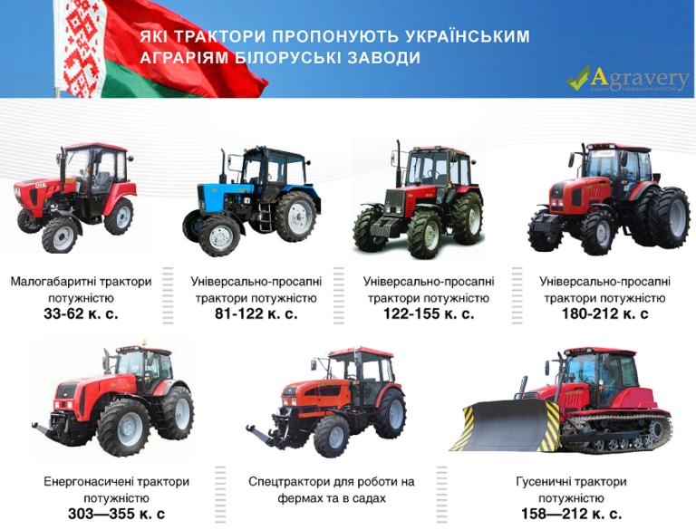 Tractor_BElarus 7