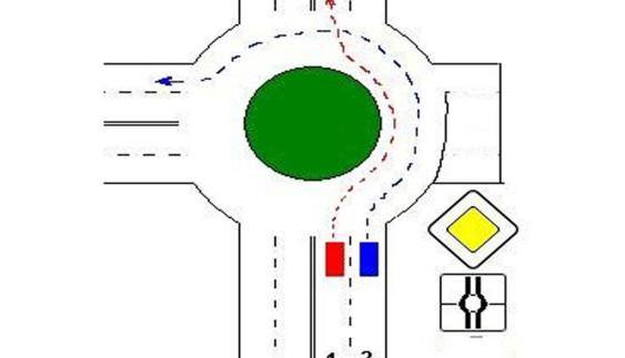 Як правильно проїхати складне перехрестя?