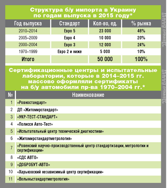 32-33_euro-benzin1