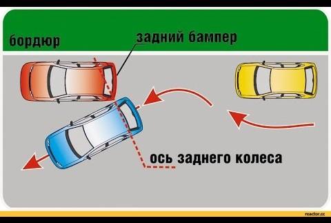 """Секрети паралельної парковки або як не бути """"чайником"""" на дорозі (відео)"""