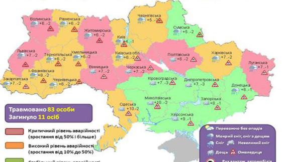Водії, будьте обережні: в Україні склалася критична ситуація з аварійністю