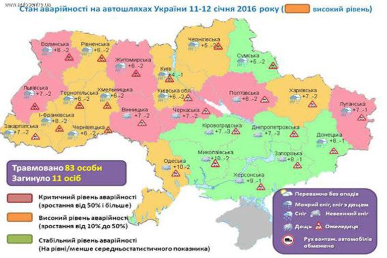 situatsiya-s-avariynostyu-v-ukraine-kriticheskaya