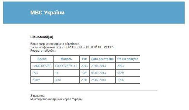 1458655385_poroshenko-bmw