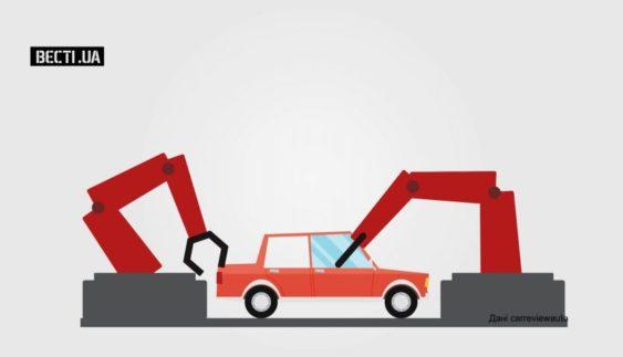 Скільки українці переплачують за вітчизняні автомобілі