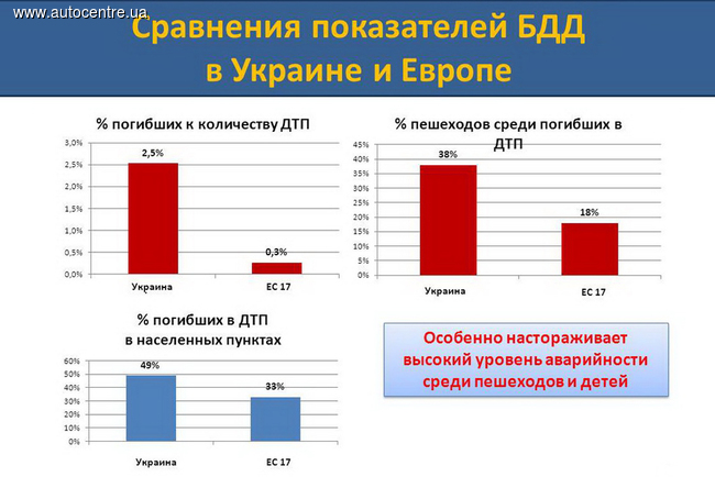 nayden-realnyy-put-sokrascheniya-avariynosti-v-ukraine--2