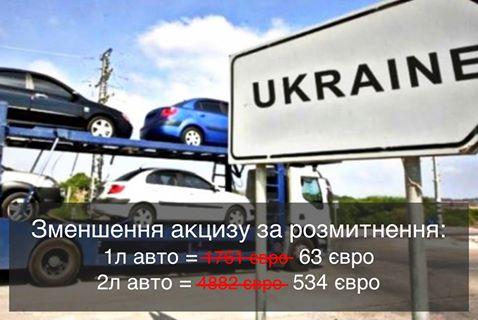Завтра українці можуть отримати доступні автомобілі?