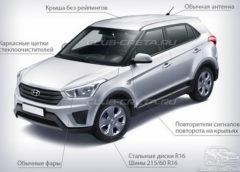 Найменший кросовер від Hyundai вразив низькою ціною