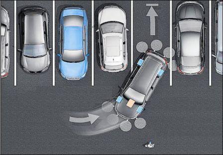 10 принципів правильної парковки, які повинен знати кожен