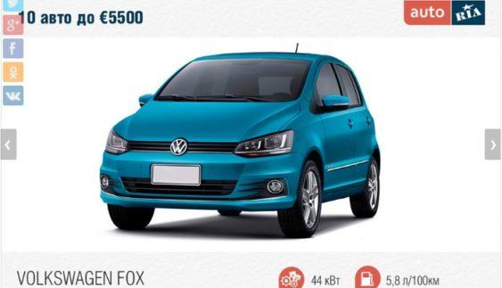 Автомобілі ціною до 5500 Євро, які доцільно пригнати з Європи (Фото)