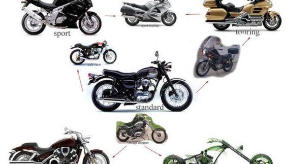 Шесть основных видов мотоциклов