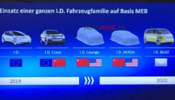 Volkswagen поділився планами по випуску електромобілів
