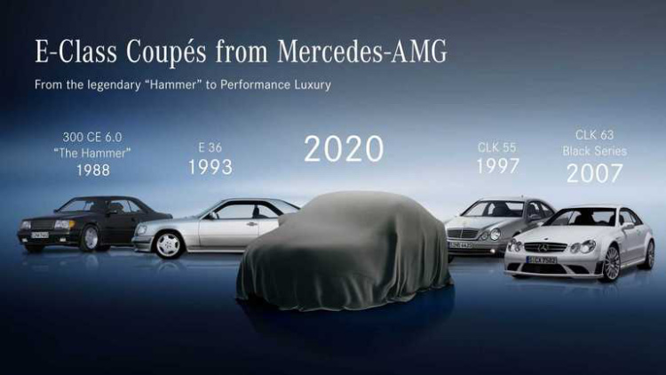 Компанія Mercedes показала перші знімки нового E-Class 2021 модельного року (ФОТО)